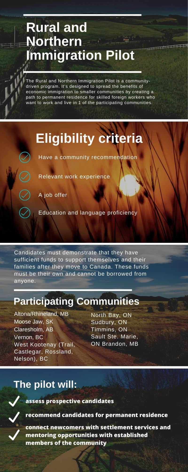 Rural and Northern Immigration Pilot update Applications starts